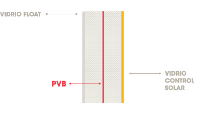 blindex-solar-compo